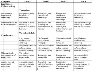 rubric template word beebcbcbc