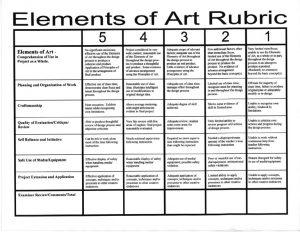 rubric template word elemofartrubric