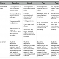 rubric template word field journal rubric update