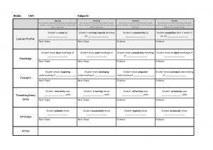 rubric template word uoi rubric template