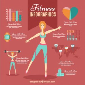 run of show template fitness infographic for woman