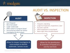 safety audit checklist best practices to improve internal safety audits