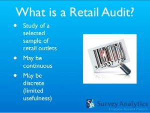 safety audit checklist how to conduct a retail audit