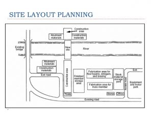 safety plan example site layouthealth and safety