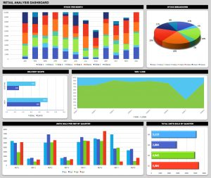 sales business plan template ic retail analysis dashboard