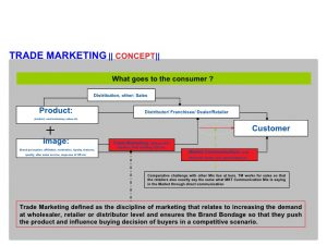sales plan example trade marketing concept