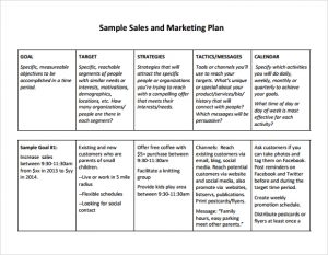 sales plan template marketing sales plan template image