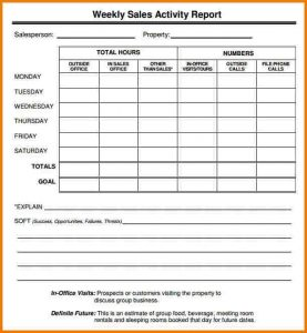 sales report templates sales report template weekly sales report template