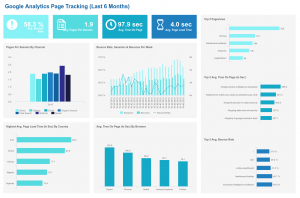 sales reports template ga page tracking dashboard