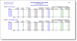 sales reports templates reportoccupancysample