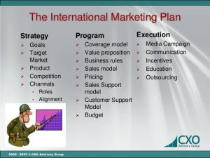 sales strategies template developing your international market strategy