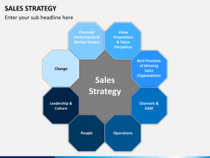 sales strategy example sales strategy slide
