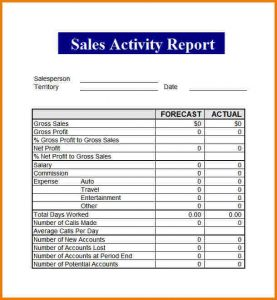 salesman report template sales report template sales activity report template