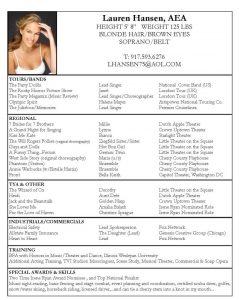 sample acting resume adabfbcaf resume format examples sample resume format