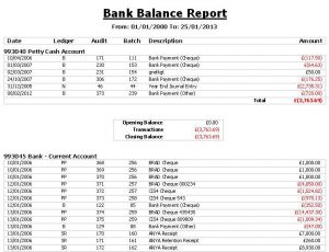 sample audit report report bank balance