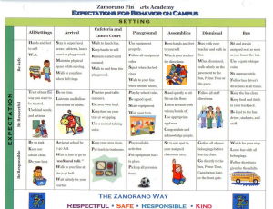 sample behavior intervention plan zamorano pbis expectations for behavior on campus responsible respectful safe