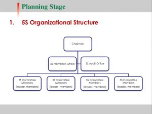 sample budget planning s