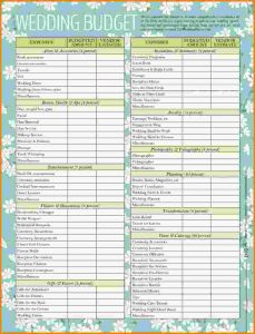 sample budget planning wedding planning on a budget wedding budget checklist