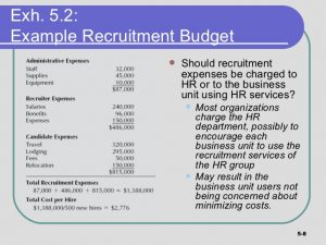 sample budget proposal chap external recruitmentediting