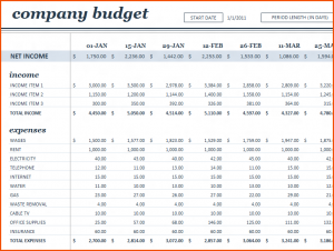 sample budget proposal sample business budget