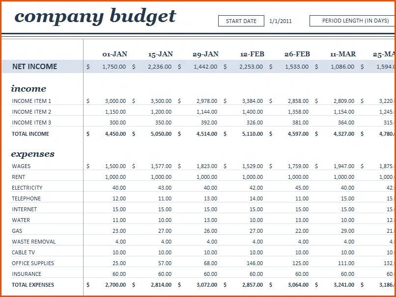 Sample Budget Proposal