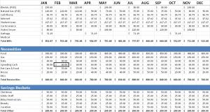 sample budgeting plan our budget sample