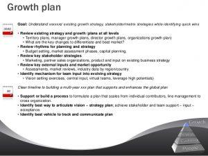 sample budgeting plan sample day leadership plan