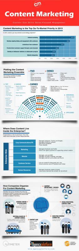 sample business plan outline