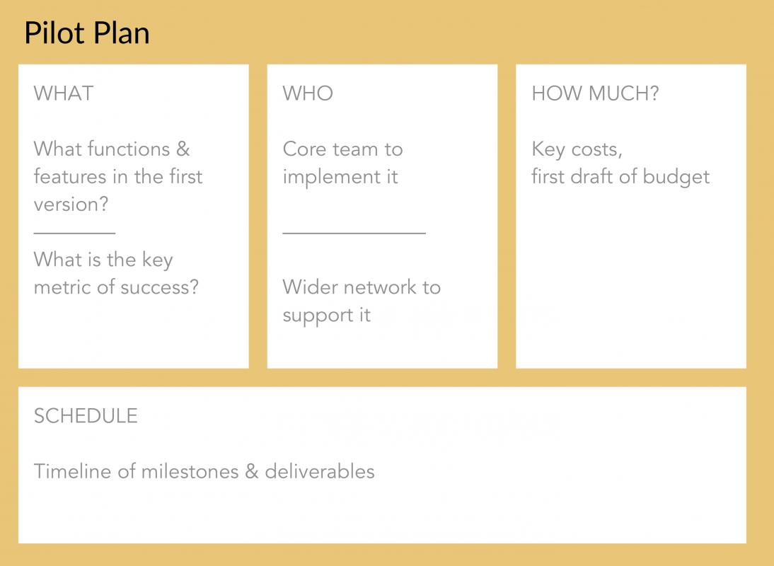 sample business plan outline