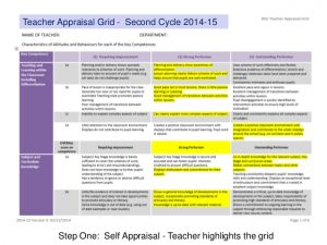 sample classroom management plan how to conduct a teacher appraisal