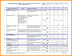 Sample classroom management plan template business for Strategic management report template