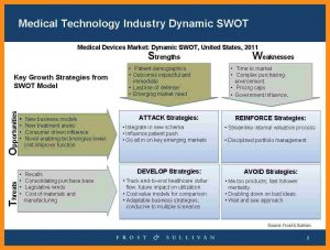 sample cv template swot analysis hospital swot