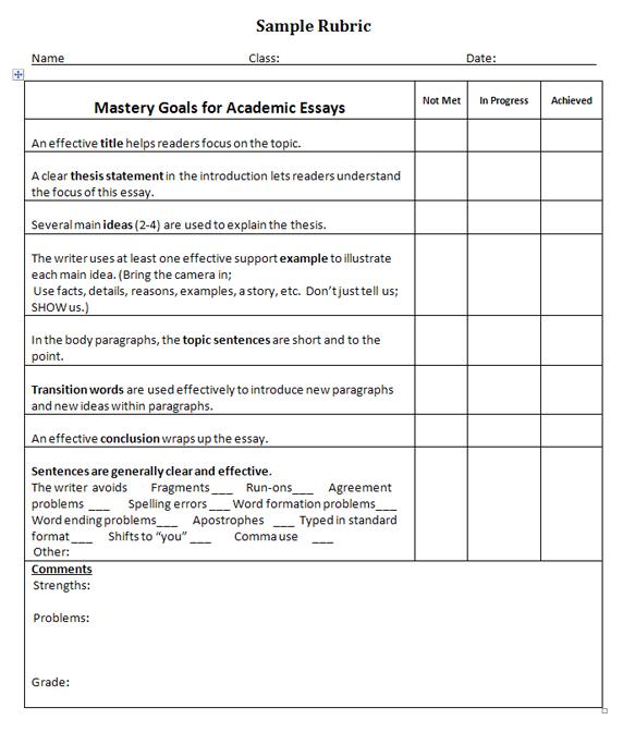 sample essay outlines