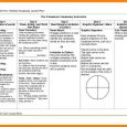 sample lesson plan for preschool charlotte danielson lesson plan template