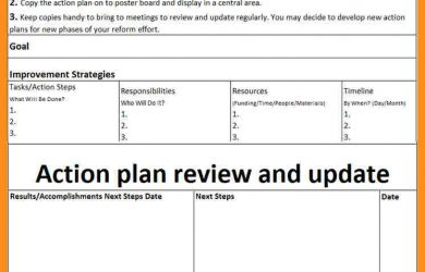 sample lesson plan template employee corrective action plan template