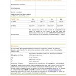 sample letter from doctor about medical condition performing arts summer campregistration form