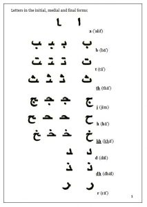 sample letters of recommendation for college arabic handwriting practice worksheets