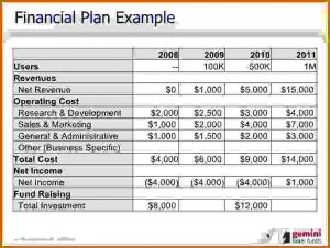 sample marketing proposal investment plan sample financial plan example cb