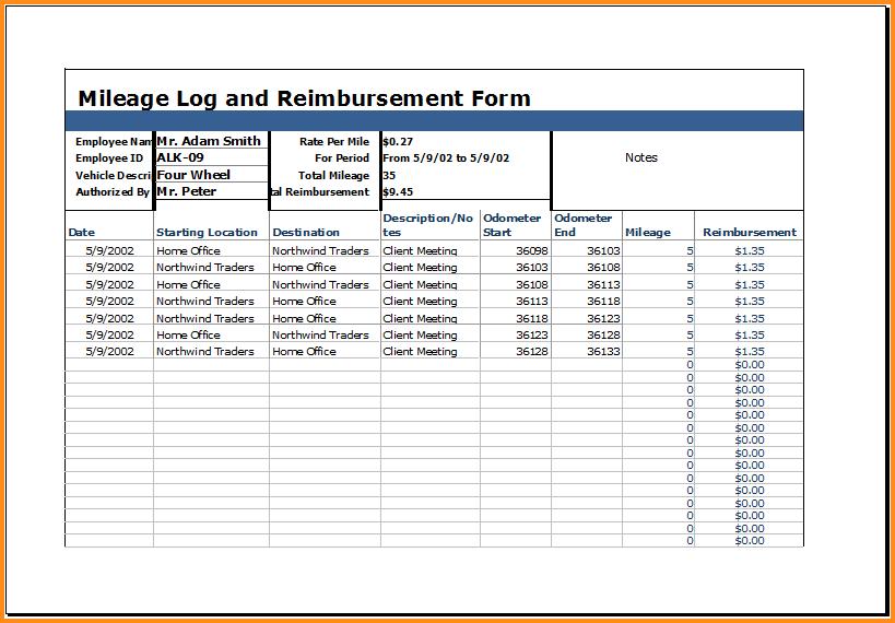 sample mileage log