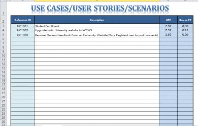 sample mileage log usecases