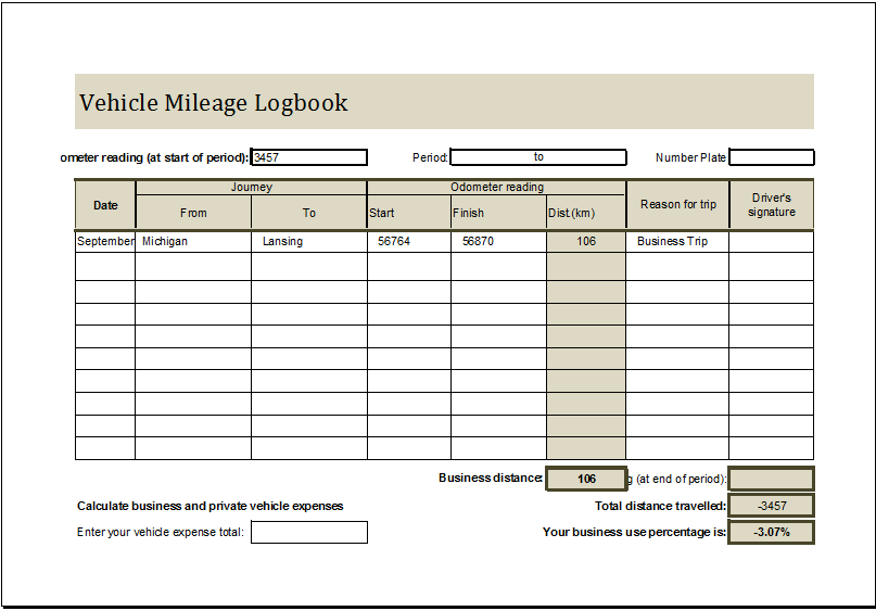 sample mileage log