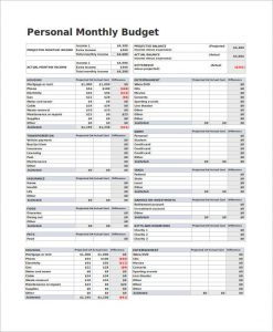 sample monthly budget personal monthly budget sample