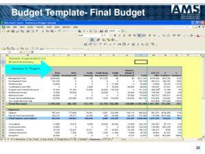 sample nonprofit budget budgeting