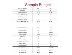 sample nonprofit budget grant writing tips from the artist to the artist
