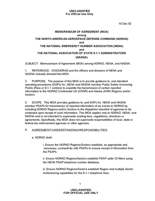 Sample Operating Agreement  Template Business