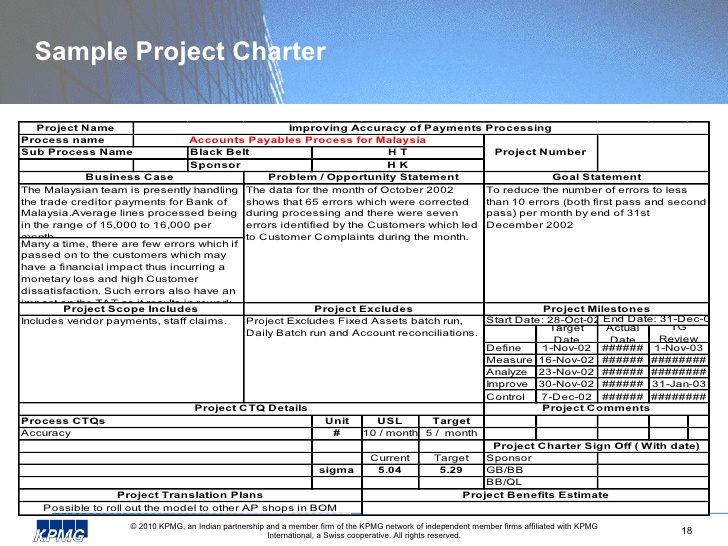 Sample Project Charter  Template Business