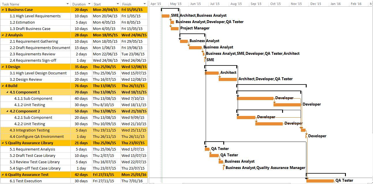 sample project plan