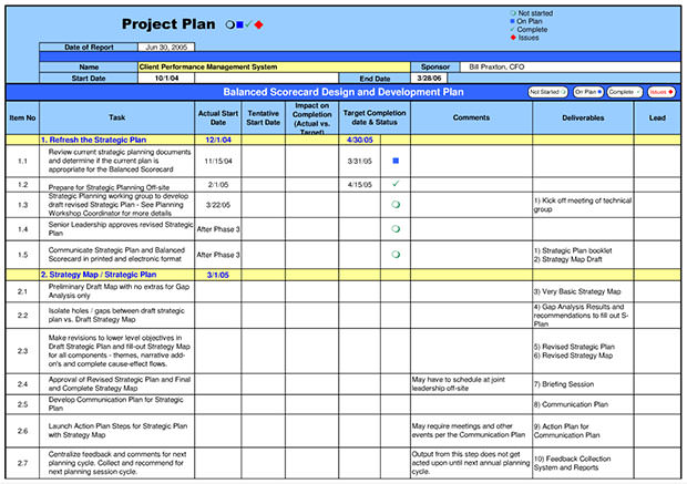 Sample Project Plan Template  Template Business