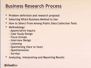 sample restaurant business plan business research methods