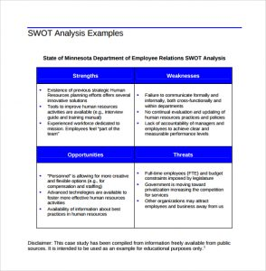sample swot analysis personal swot analysis template